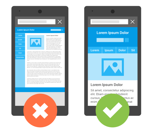 Responsive Websites Rank Higher in Mobile Search Results